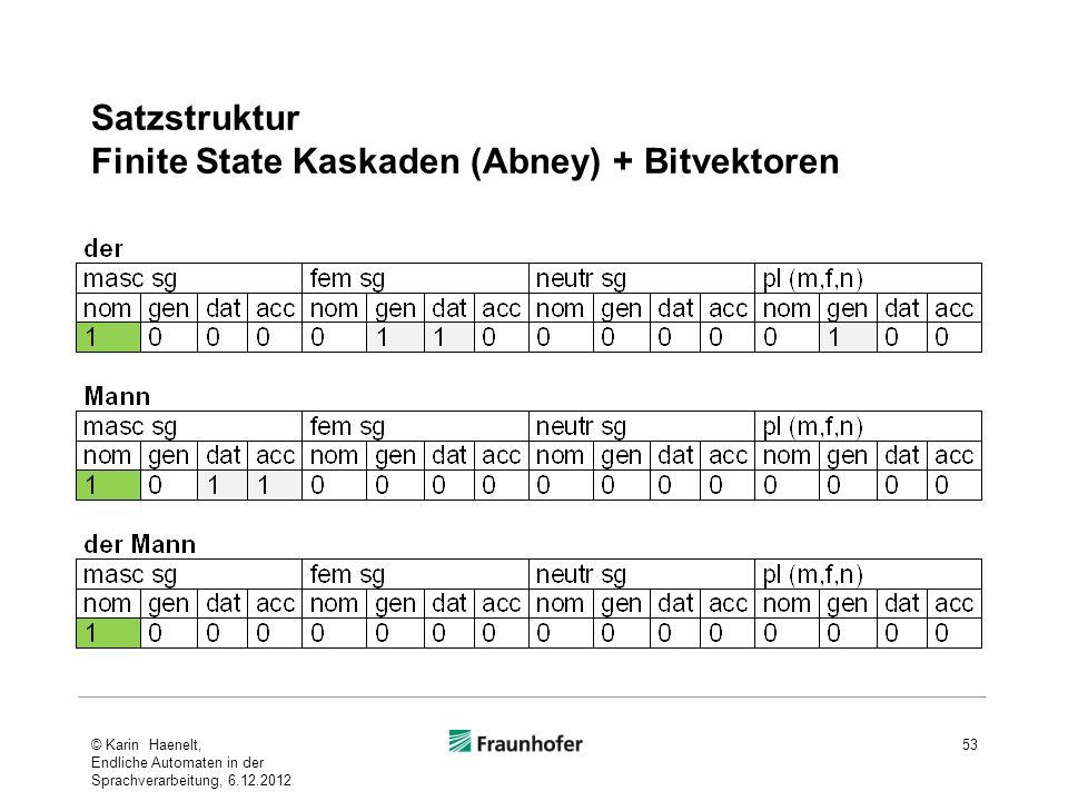 Satzstruktur Finite State Kaskaden (Abney) + Bitvektoren © Karin Haenelt, Endliche Automaten in der Sprachverarbeitung, 6.12.2012 53