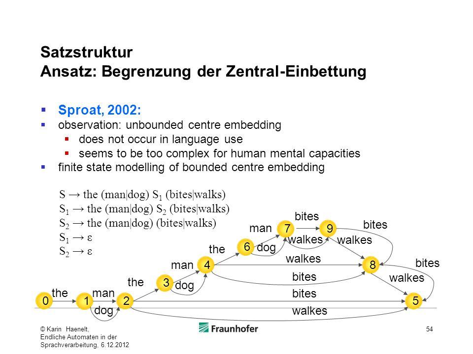 Satzstruktur Ansatz: Begrenzung der Zentral-Einbettung Sproat, 2002: observation: unbounded centre embedding does not occur in language use seems to b