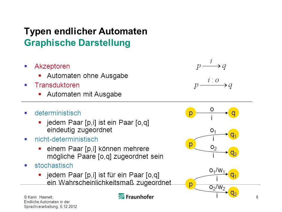 Typen endlicher Automaten Graphische Darstellung Akzeptoren Automaten ohne Ausgabe Transduktoren Automaten mit Ausgabe deterministisch jedem Paar [p,i] ist ein Paar [o,q] eindeutig zugeordnet nicht-deterministisch einem Paar [p,i] können mehrere mögliche Paare [o,q] zugeordnet sein stochastisch jedem Paar [p,i] ist für ein Paar [o,q] ein Wahrscheinlichkeitsmaß zugeordnet © Karin Haenelt, Endliche Automaten in der Sprachverarbeitung, 6.12.2012 8 pq i o p q2q2 q1q1 i o 2 /w 2 i o 1 /w 1 p q2q2 q1q1 i o2o2 i o1o1