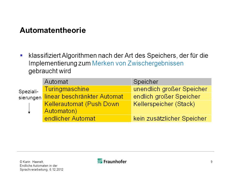 Automatentheorie klassifiziert Algorithmen nach der Art des Speichers, der für die Implementierung zum Merken von Zwischergebnissen gebraucht wird © Karin Haenelt, Endliche Automaten in der Sprachverarbeitung, 6.12.2012 9 Speziali- sierungen