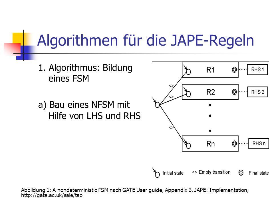 Algorithmen für die JAPE-Regeln 1.