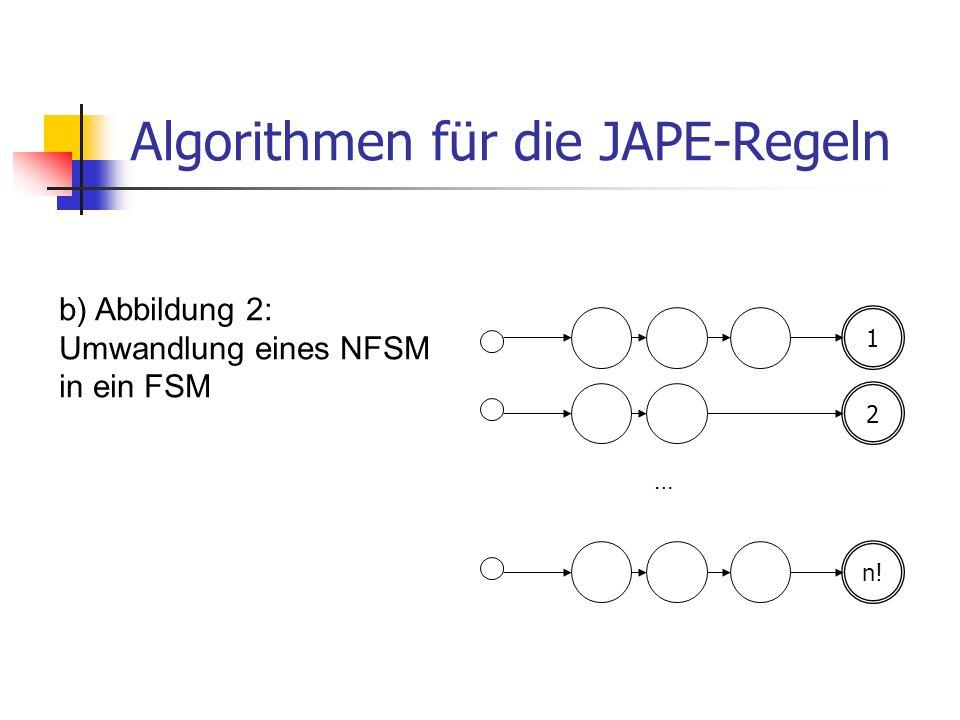 Algorithmen für die JAPE-Regeln 1 2 n! … b) Abbildung 2: Umwandlung eines NFSM in ein FSM