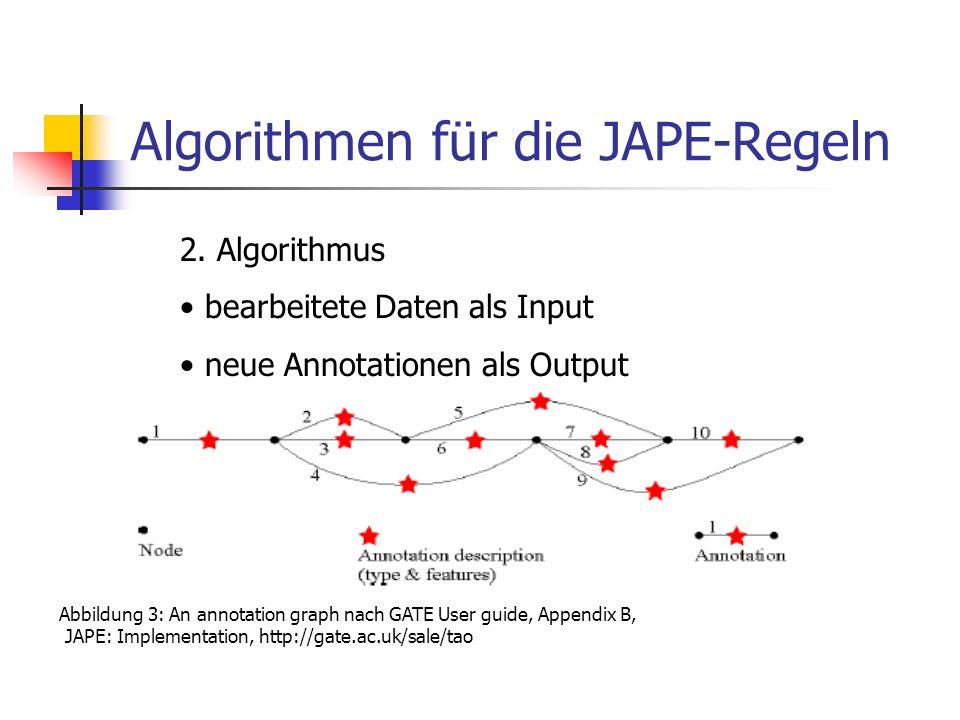 Algorithmen für die JAPE-Regeln 2.
