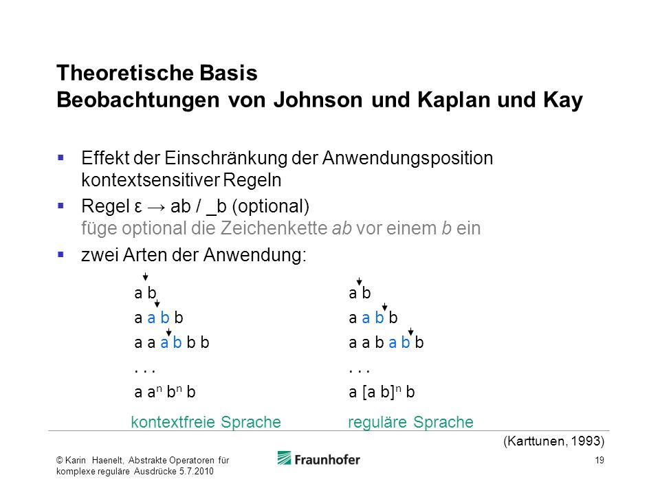 Theoretische Basis Beobachtungen von Johnson und Kaplan und Kay Effekt der Einschränkung der Anwendungsposition kontextsensitiver Regeln Regel ε ab / _b (optional) füge optional die Zeichenkette ab vor einem b ein zwei Arten der Anwendung: 19 a b a a b b a a a b b b...