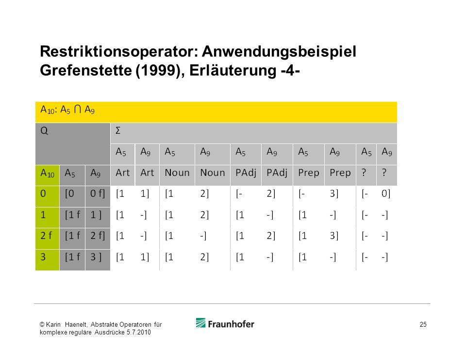 Restriktionsoperator: Anwendungsbeispiel Grefenstette (1999), Erläuterung -4- 25© Karin Haenelt, Abstrakte Operatoren für komplexe reguläre Ausdrücke 5.7.2010