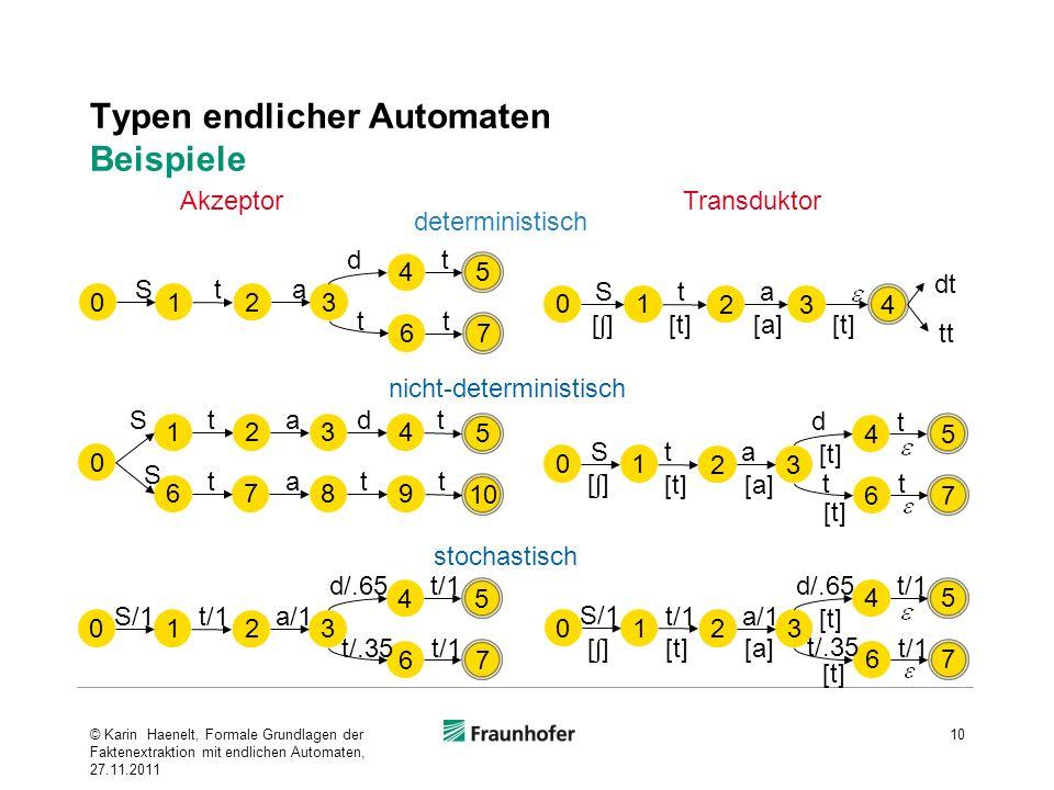 Typen endlicher Automaten Beispiele 10 AkzeptorTransduktor deterministisch stochastisch nicht-deterministisch 01 [ʃ][ʃ] S q [t] t 23 [a] a dt 4 [t] tt