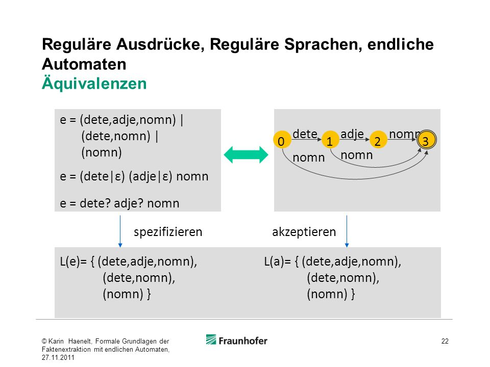 Reguläre Ausdrücke, Reguläre Sprachen, endliche Automaten Äquivalenzen 22 L(e)= { (dete,adje,nomn), (dete,nomn), (nomn) } L(a)= { (dete,adje,nomn), (d