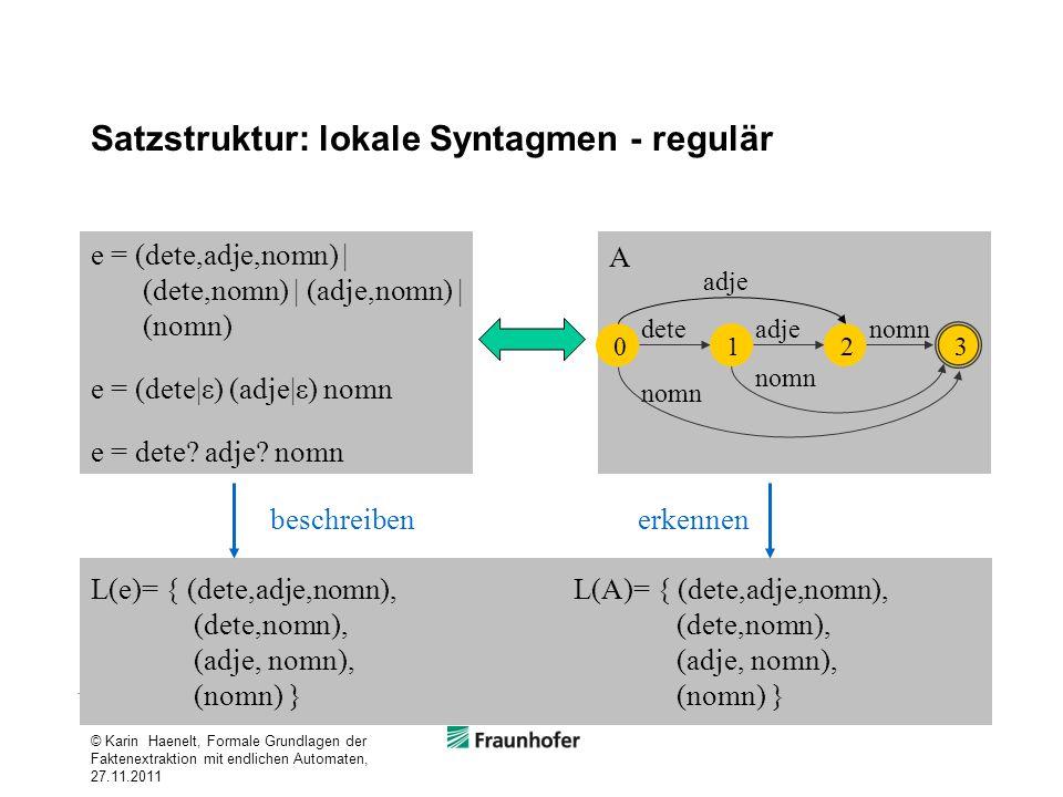 Satzstruktur: lokale Syntagmen - regulär L(e)= { (dete,adje,nomn), (dete,nomn), (adje, nomn), (nomn) } L(A)= { (dete,adje,nomn), (dete,nomn), (adje, n