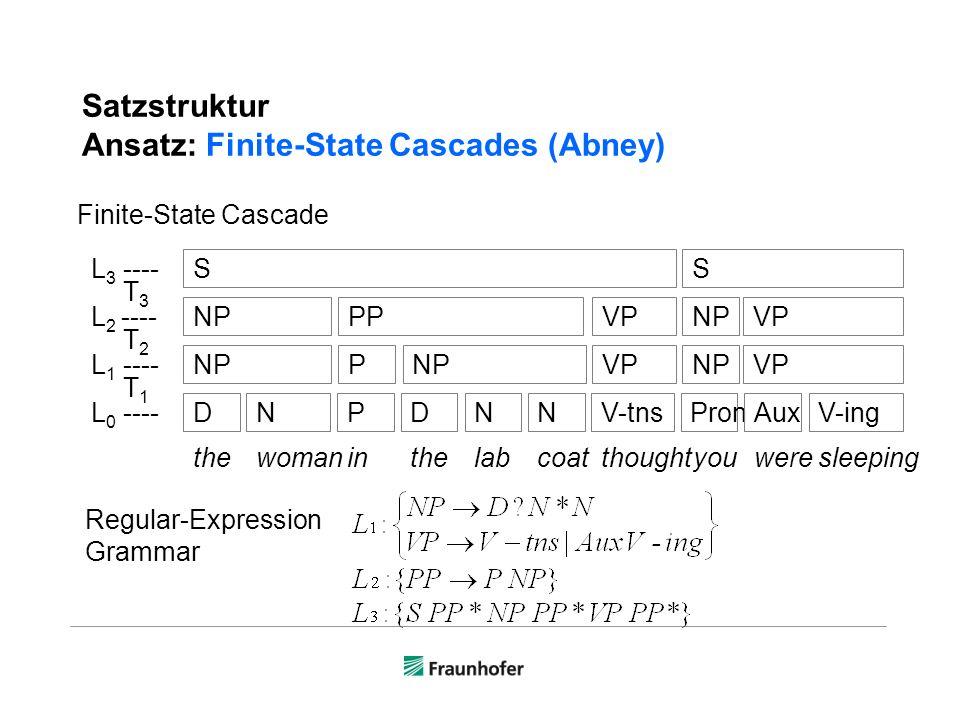 Satzstruktur Ansatz: Finite-State Cascades (Abney) DNPDNNV-tnsPron thewomaninthelabcoatthoughtyou AuxV-ing weresleeping NPP VPNPVP NPPPVPNPVP SS L 2 -