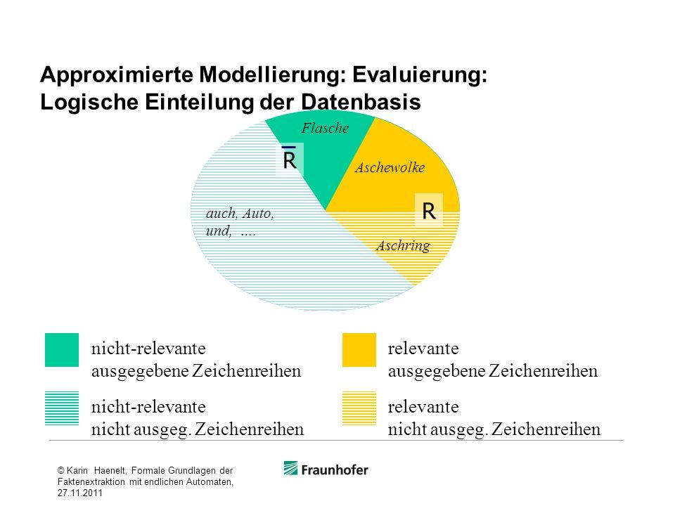Approximierte Modellierung: Evaluierung: Logische Einteilung der Datenbasis R R nicht-relevante nicht ausgeg. Zeichenreihen nicht-relevante ausgegeben