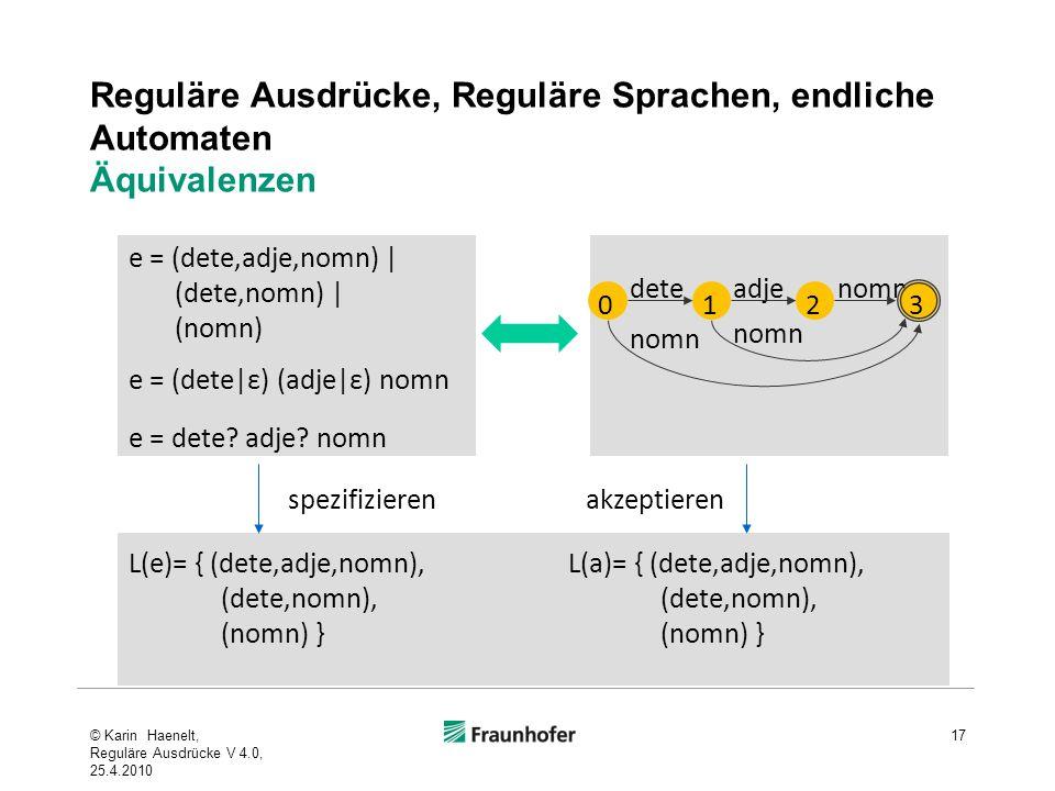 Reguläre Ausdrücke, Reguläre Sprachen, endliche Automaten Äquivalenzen © Karin Haenelt, Reguläre Ausdrücke V 4.0, 25.4.2010 17 L(e)= { (dete,adje,nomn), (dete,nomn), (nomn) } L(a)= { (dete,adje,nomn), (dete,nomn), (nomn) } e = (dete,adje,nomn) | (dete,nomn) | (nomn) e = (dete|ε) (adje|ε) nomn e = dete.