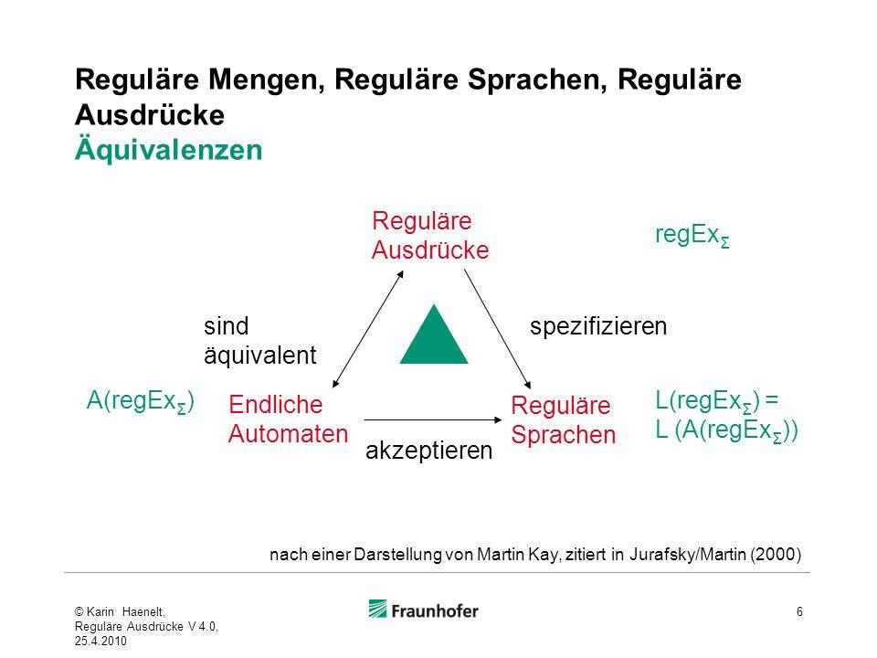 Reguläre Mengen, Reguläre Sprachen, Reguläre Ausdrücke Äquivalenzen © Karin Haenelt, Reguläre Ausdrücke V 4.0, 25.4.2010 6 Endliche Automaten Reguläre Ausdrücke spezifizieren akzeptieren sind äquivalent regEx Σ A(regEx Σ ) Reguläre Sprachen L(regEx Σ ) = L (A(regEx Σ )) nach einer Darstellung von Martin Kay, zitiert in Jurafsky/Martin (2000)