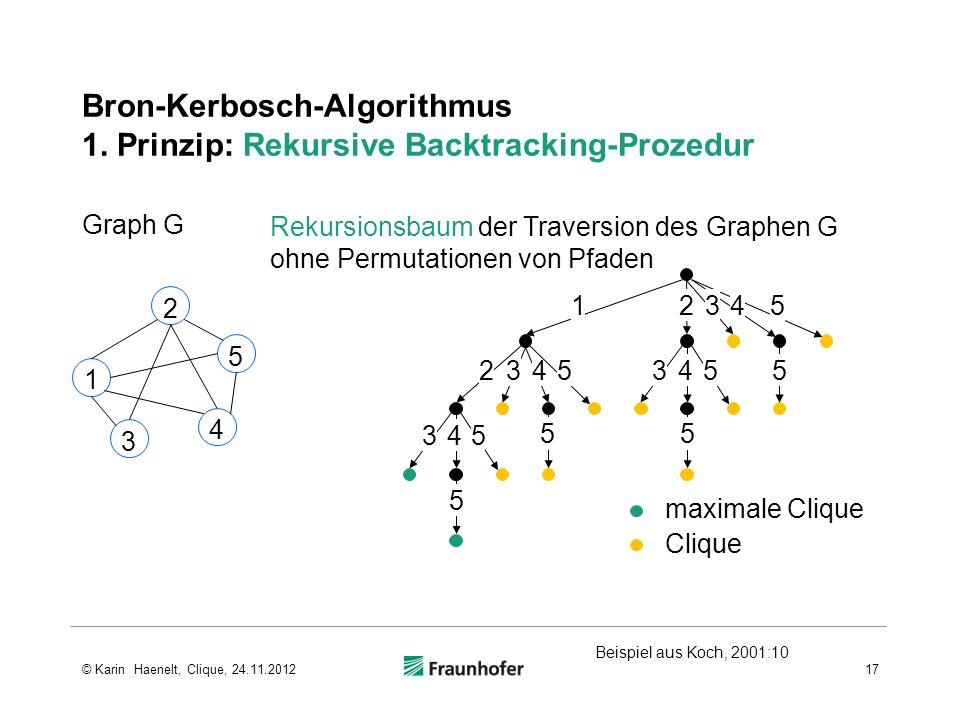 Rekursionsbaum der Traversion des Graphen G ohne Permutationen von Pfaden Bron-Kerbosch-Algorithmus 1. Prinzip: Rekursive Backtracking-Prozedur 17 345