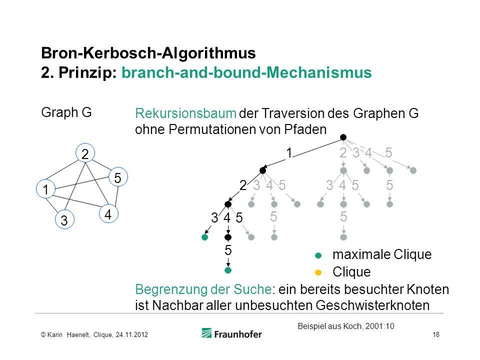 Rekursionsbaum der Traversion des Graphen G ohne Permutationen von Pfaden Begrenzung der Suche: ein bereits besuchter Knoten ist Nachbar aller unbesuc