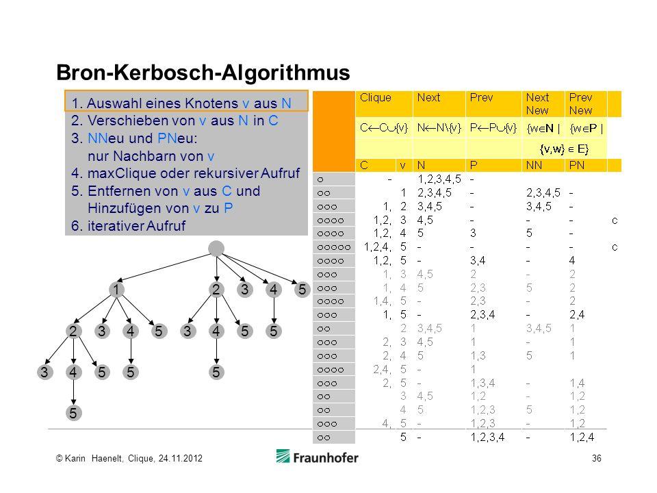 1. Auswahl eines Knotens v aus N 2. Verschieben von v aus N in C 3. NNeu und PNeu: nur Nachbarn von v 4. maxClique oder rekursiver Aufruf 5. Entfernen