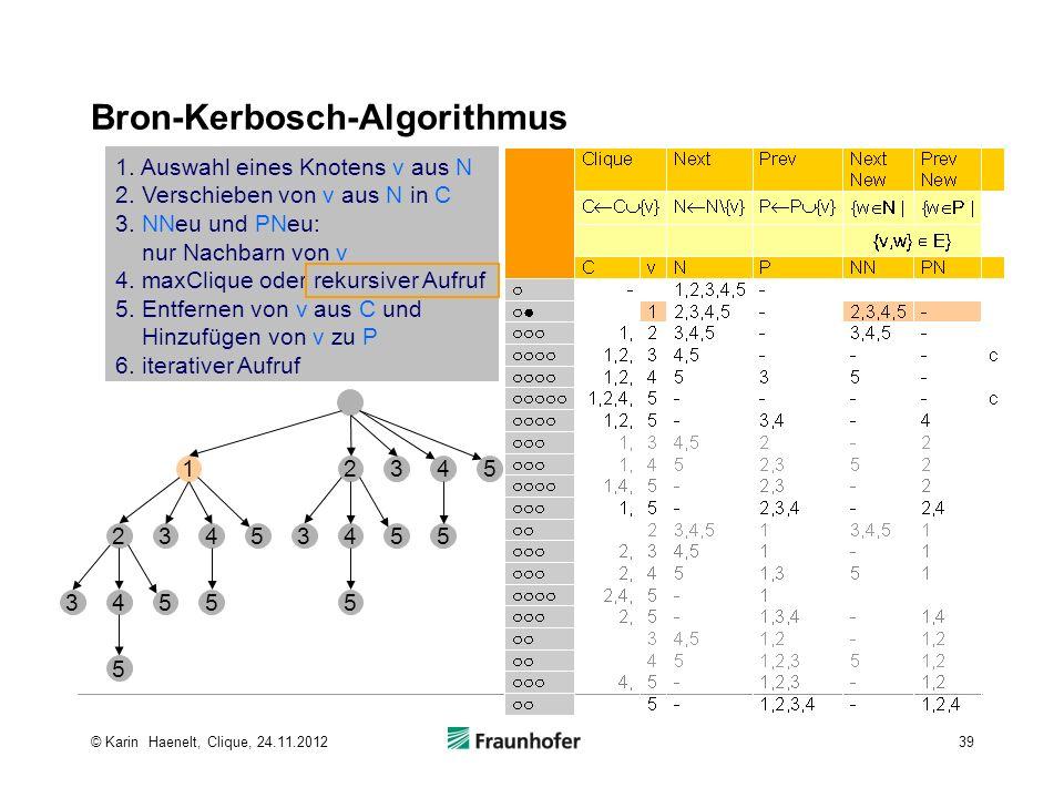 Bron-Kerbosch-Algorithmus 34555 23453455 5 12345 1. Auswahl eines Knotens v aus N 2. Verschieben von v aus N in C 3. NNeu und PNeu: nur Nachbarn von v