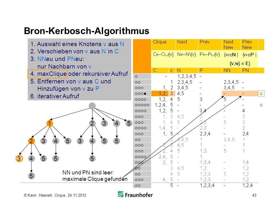 NN und PN sind leer: maximale Clique gefunden Bron-Kerbosch-Algorithmus 3 4555 23453455 5 12345 1. Auswahl eines Knotens v aus N 2. Verschieben von v