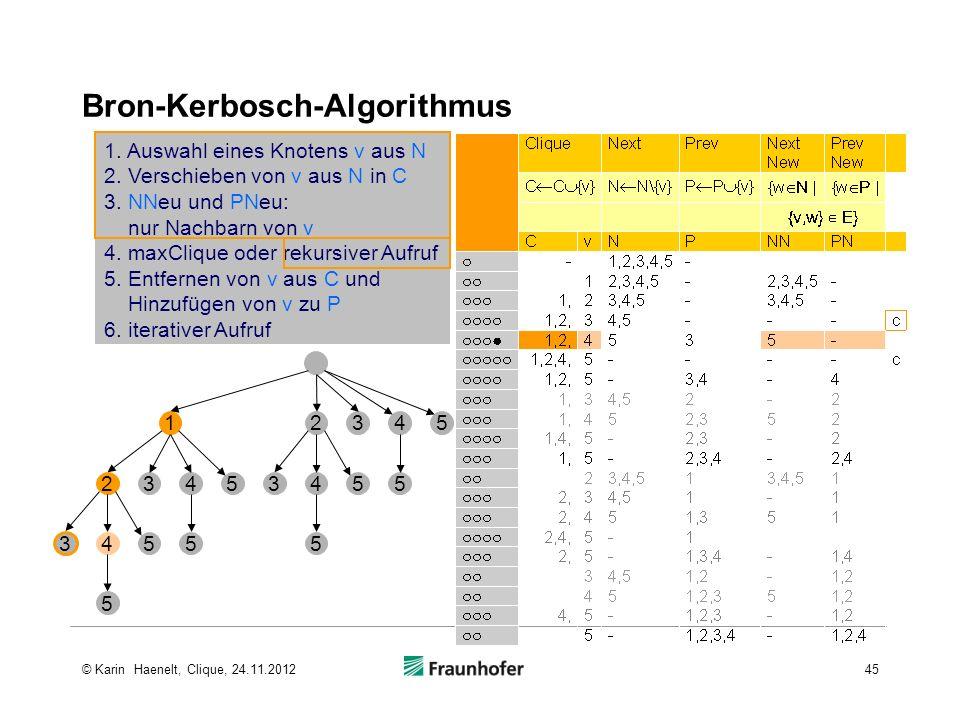 Bron-Kerbosch-Algorithmus 3 4555 23453455 5 12345 1. Auswahl eines Knotens v aus N 2. Verschieben von v aus N in C 3. NNeu und PNeu: nur Nachbarn von