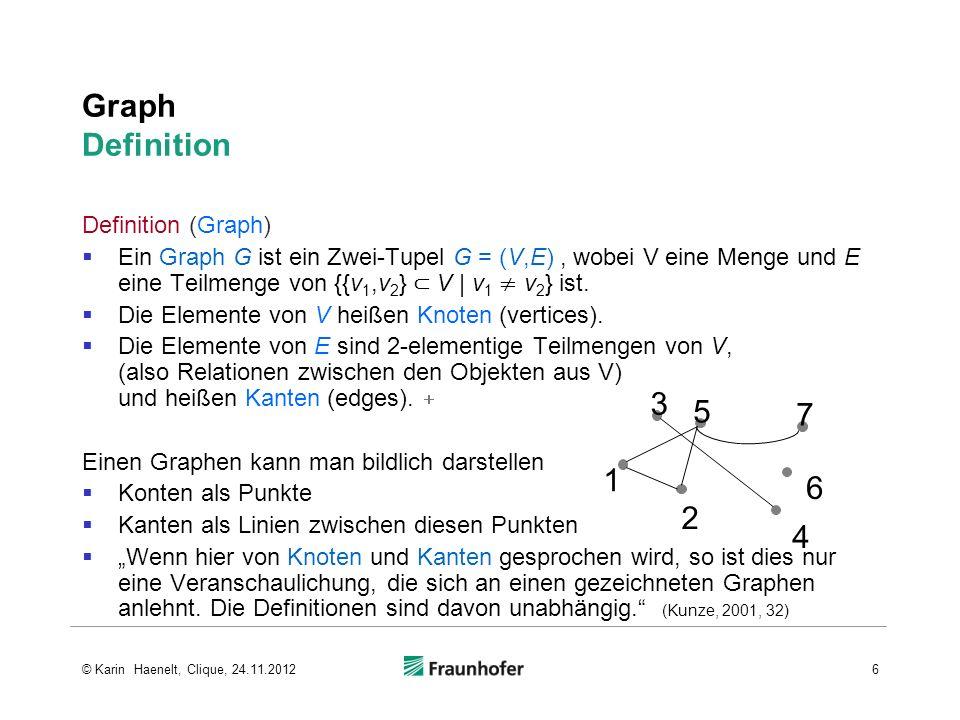 Graph Beispiel 1 2 3 4 5 6 7 Knotenmenge V = {1,2,3,4,5,6,7} Kantenmenge E = {{1,2}, {1,5}, {2,5}, {3,4}, {5,7}} Graph mit Diestel, 2006: 2 7© Karin Haenelt, Clique, 24.11.2012
