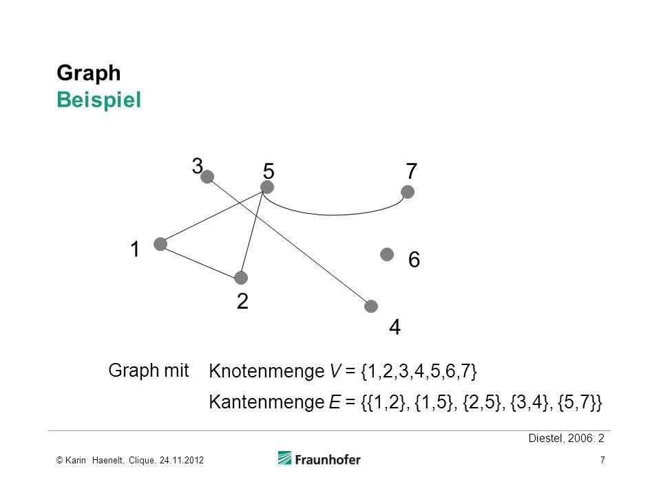 Bron-Kerbosch-Algorithmus Eigenschaften findet jede maximale Clique genau einmal Optimierungen: möglichst frühzeitige Begrenzung einer Suchalternative Rekursionsmechanismus: keine Permutationen bereits gefundener Cliquen suchen: zu einem Knoten nur die Knoten mit höheren Adressen suchen, keine Rückkehr zu niedrigeren Adressen: N N \ {v} Bound-Bedingung keine identischen Teilbäume bei der Suche aufbauen: nur neue Knoten testen, d.h.