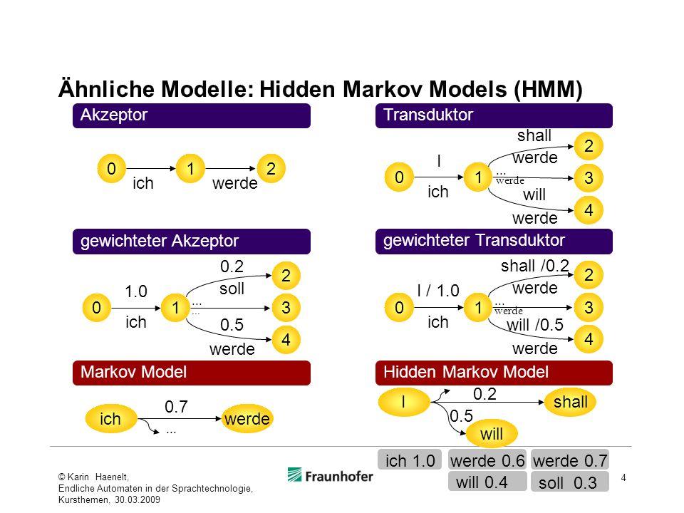 Ähnliche Modelle: Hidden Markov Models (HMM) © Karin Haenelt, Endliche Automaten in der Sprachtechnologie, Kursthemen, 30.03.2009 4 Hidden Markov Mode