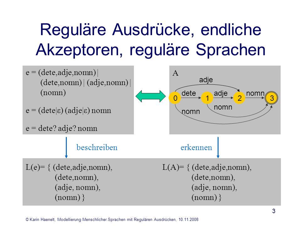 © Karin Haenelt, Modellierung Menschlicher.Sprachen mit Regulären Ausdrücken, 10.11.2008 3 Reguläre Ausdrücke, endliche Akzeptoren, reguläre Sprachen
