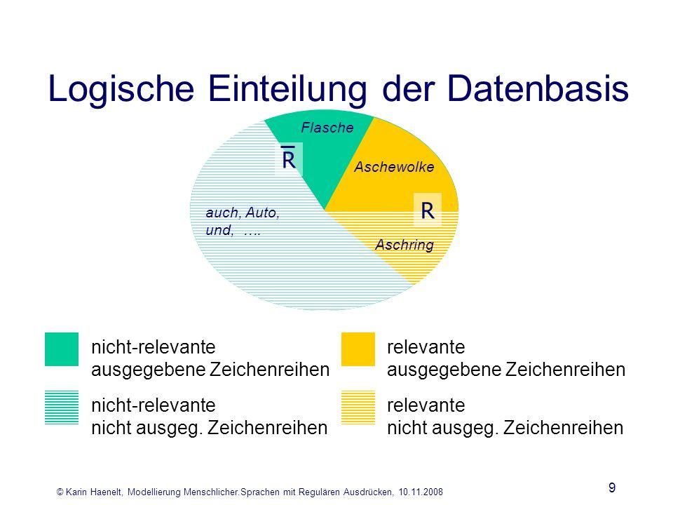 © Karin Haenelt, Modellierung Menschlicher.Sprachen mit Regulären Ausdrücken, 10.11.2008 10 Logische Einteilung der Datenbasis R R nicht-relevante nicht ausgeg.