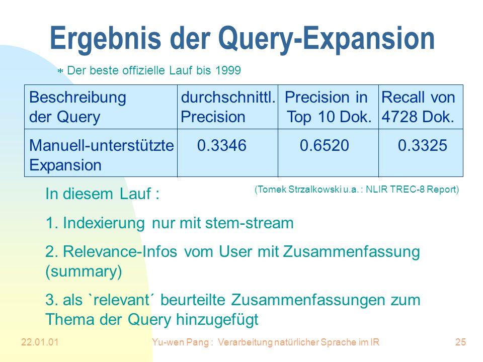 22.01.01Yu-wen Pang : Verarbeitung natürlicher Sprache im IR25 Ergebnis der Query-Expansion Der beste offizielle Lauf bis 1999 Beschreibung durchschnittl.