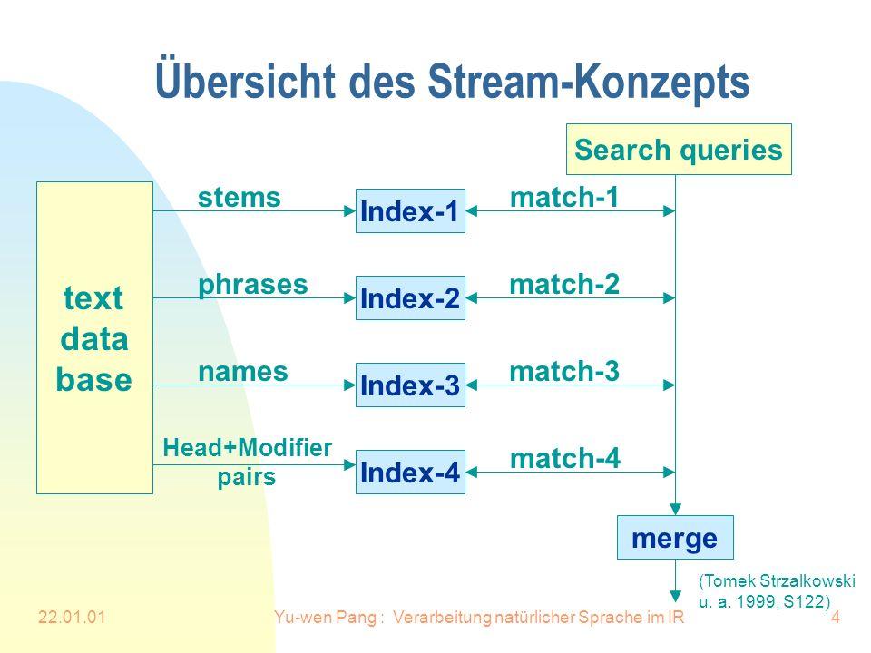 22.01.01Yu-wen Pang : Verarbeitung natürlicher Sprache im IR5 Streams n Was sind Streams.