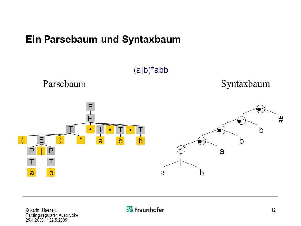 Ein Parsebaum und Syntaxbaum © Karin Haenelt, Parsing regulärer Ausdrücke 25.4.2009, 1 22.5.2005 12 (a|b)*abb ab a b b # | * Parsebaum Syntaxbaum a *