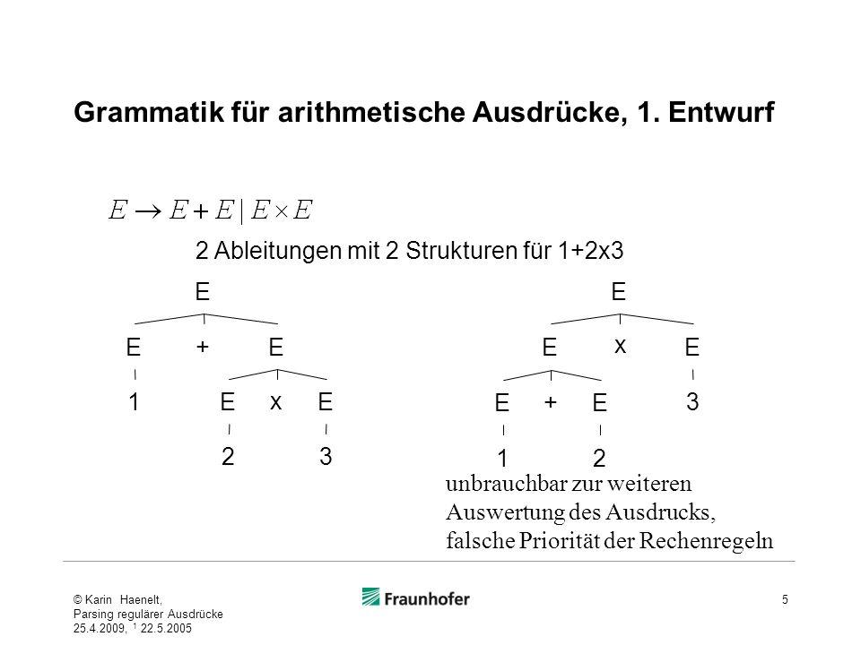 Grammatik für arithmetische Ausdrücke, 1. Entwurf © Karin Haenelt, Parsing regulärer Ausdrücke 25.4.2009, 1 22.5.2005 5 1 E+ E 23 EE E E E 3 E 12 E+E