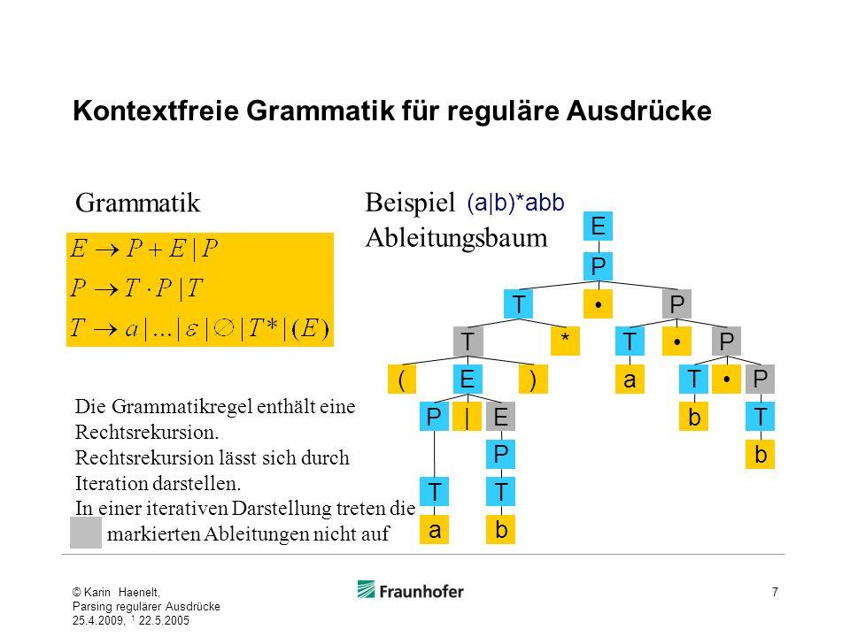 Erkennen regulärer Ausdrücke Grundlage: Grammatik für reguläre Ausdrücke E P + E | PAusdruck P T P | TProdukt T 0 | 1 |ε | Ø | T* | (E)Terminal (Terminalsymbole können erweitert werden) weder Lexikon noch Grammatik sind komplex oder veränderlich Erkenner kann direkt aus der Grammatik abgeleitet werden, indem man für jede Variable eine Prozedur schreibt (Hopcroft/Ullman, 1988: 128/129) © Karin Haenelt, Parsing regulärer Ausdrücke 25.4.2009, 1 22.5.2005 8