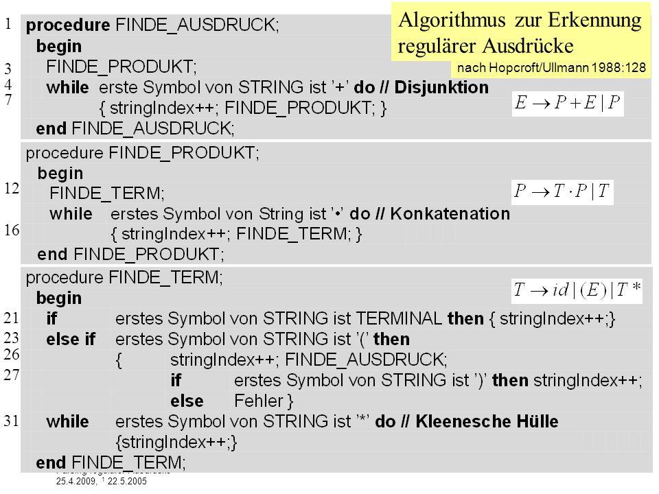 Ableitungsstruktur nach Algorithmus © Karin Haenelt, Parsing regulärer Ausdrücke 25.4.2009, 1 22.5.2005 10 Beispiel: (a|b)*abb 21 a 21 b 12 T 3P3P 7P7P 4|4| 23 ( 27 ) 26 E 31 * 12 T 13 21 a 16 T 13 21 b 16 T 13 21 b 16 T 3P3P 1E1E Die Zahlen geben die Zeile des Algorithmus an