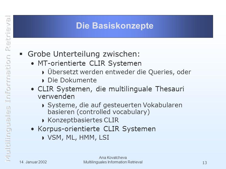 14. Januar 2002 Ana Kovatcheva Multilinguales Information Retrieval 13 Die Basiskonzepte Grobe Unterteilung zwischen: MT-orientierte CLIR Systemen Übe