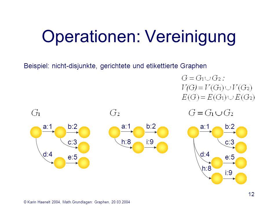 © Karin Haenelt 2004, Math.Grundlagen: Graphen, 20.03.2004 12 Operationen: Vereinigung Beispiel: nicht-disjunkte, gerichtete und etikettierte Graphen
