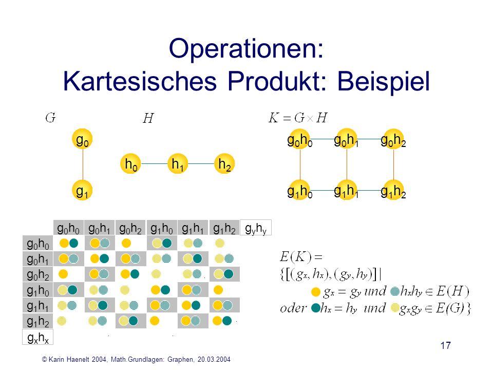 © Karin Haenelt 2004, Math.Grundlagen: Graphen, 20.03.2004 17 Operationen: Kartesisches Produkt: Beispiel g0g0 g1g1 h2h2 h0h0 h1h1 g0h2g0h2 g0h0g0h0 g