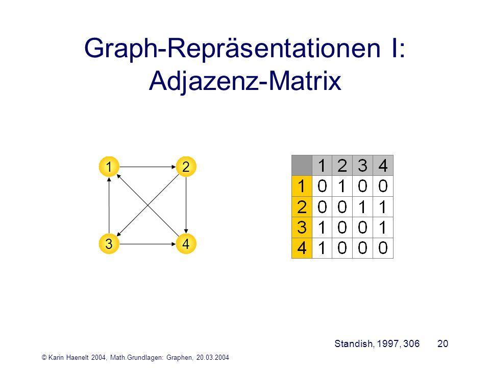 © Karin Haenelt 2004, Math.Grundlagen: Graphen, 20.03.2004 20 Graph-Repräsentationen I: Adjazenz-Matrix 1 3 2 4 Standish, 1997, 306
