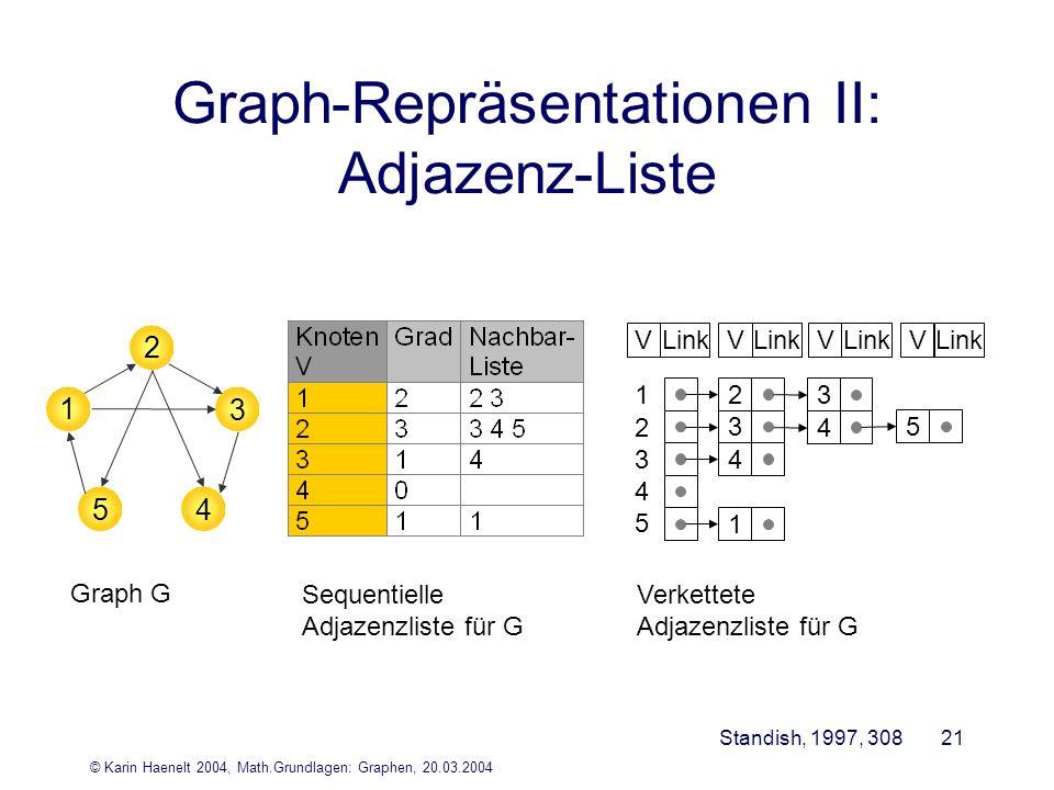 © Karin Haenelt 2004, Math.Grundlagen: Graphen, 20.03.2004 21 Graph-Repräsentationen II: Adjazenz-Liste 2 1 3 4 5 1 2 3 4 5 2 3 4 1 3 4 5 VLinkV V V G