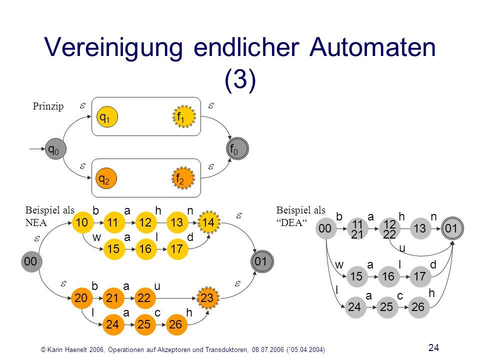 © Karin Haenelt 2006, Operationen auf Akzeptoren und Transduktoren, 08.07.2006 ( 1 05.04.2004) 24 Vereinigung endlicher Automaten (3) q1q1 f1f1 q2q2 f2f2 f0f0 q0q0 bha wlda 101112 14 151617 13 n bua lcha 202122 23 242526 01 00 bha u 11 21 12 22 01 13 n wlda 151617 l c h a 242526 Prinzip Beispiel als NEA Beispiel als DEA