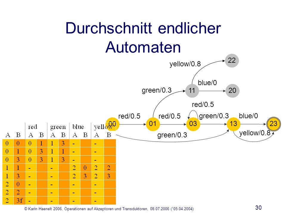 © Karin Haenelt 2006, Operationen auf Akzeptoren und Transduktoren, 08.07.2006 ( 1 05.04.2004) 30 Durchschnitt endlicher Automaten green/0.3blue/0 yellow/0.8 13 23 red/0.5 00 03 red/0.5 green/0.3 blue/0 2011 green/0.3 22 01 yellow/0.8