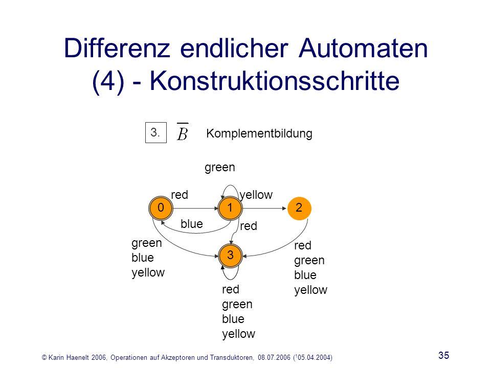 © Karin Haenelt 2006, Operationen auf Akzeptoren und Transduktoren, 08.07.2006 ( 1 05.04.2004) 35 Differenz endlicher Automaten (4) - Konstruktionsschritte 3.