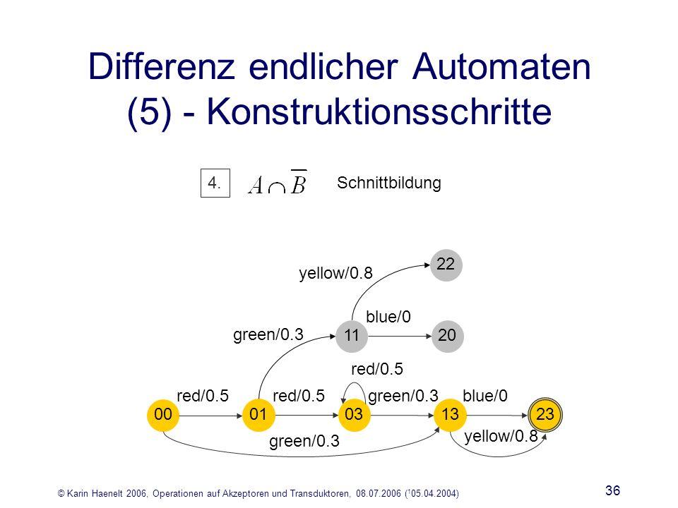 © Karin Haenelt 2006, Operationen auf Akzeptoren und Transduktoren, 08.07.2006 ( 1 05.04.2004) 36 Differenz endlicher Automaten (5) - Konstruktionsschritte 4.
