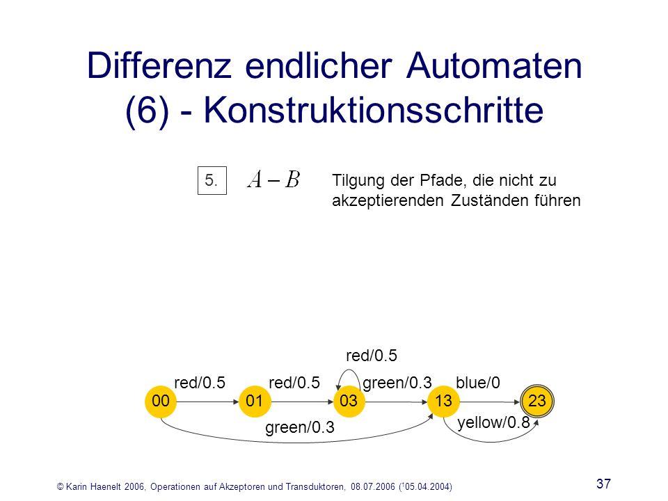 © Karin Haenelt 2006, Operationen auf Akzeptoren und Transduktoren, 08.07.2006 ( 1 05.04.2004) 37 Differenz endlicher Automaten (6) - Konstruktionsschritte 5.