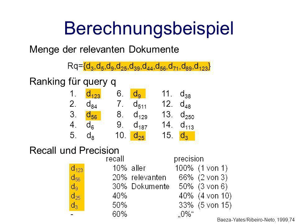 18.12.2002 Erweiterte Fassung 14.12.03 Karin Haenelt, IR-Evaluierung Rq={d 3,d 5,d 9,d 25,d 39,d 44,d 56,d 71,d 89,d 123 } Berechnungsbeispiel Menge der relevanten Dokumente Ranking für query q 1.d 123 6.d9d9 11.d 38 2.d 84 7.d 511 12.d 48 3.d 56 8.d 129 13.d 250 4.d6d6 9.d 187 14.d 113 5.d8d8 10.d 25 15.d3d3 Recall und Precision Baeza-Yates/Ribeiro-Neto, 1999,74