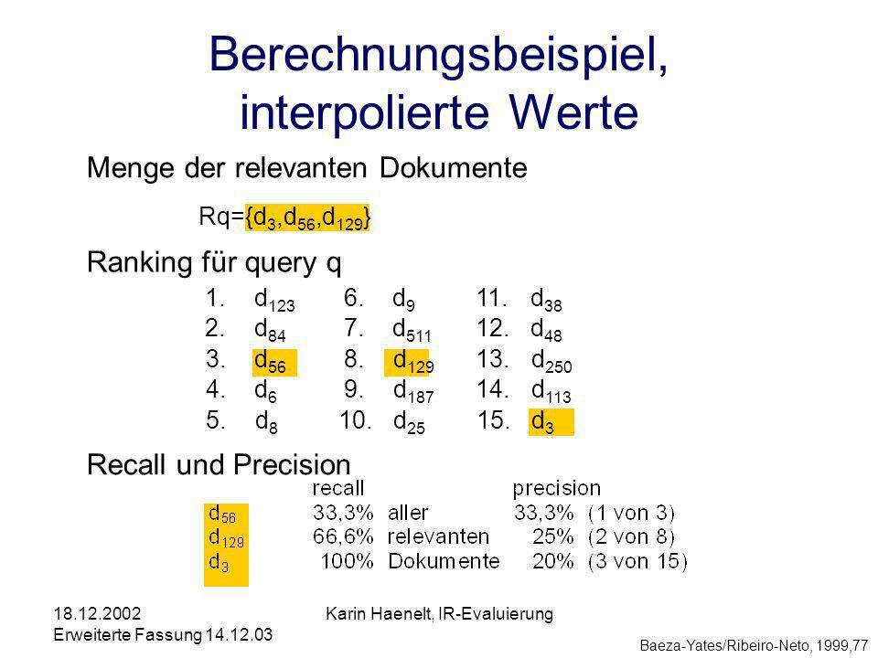 18.12.2002 Erweiterte Fassung 14.12.03 Karin Haenelt, IR-Evaluierung Rq={d 3,d 56,d 129 } Berechnungsbeispiel, interpolierte Werte Menge der relevanten Dokumente Ranking für query q 1.d 123 6.d9d9 11.d 38 2.d 84 7.d 511 12.d 48 3.d 56 8.d 129 13.d 250 4.d6d6 9.d 187 14.d 113 5.d8d8 10.d 25 15.d3d3 Recall und Precision Baeza-Yates/Ribeiro-Neto, 1999,77