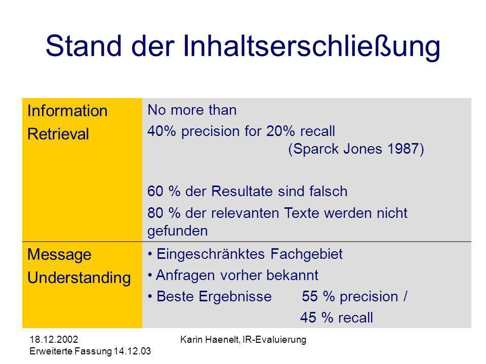 18.12.2002 Erweiterte Fassung 14.12.03 Karin Haenelt, IR-Evaluierung Stand der Inhaltserschließung Information Retrieval No more than 40% precision fo