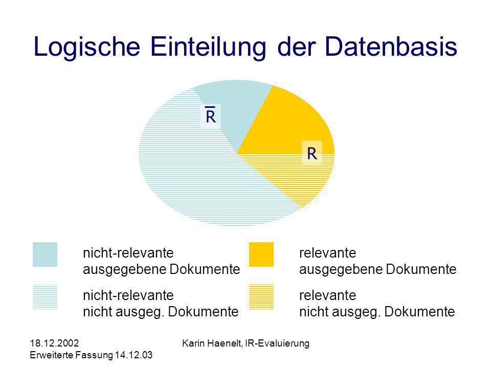 18.12.2002 Erweiterte Fassung 14.12.03 Karin Haenelt, IR-Evaluierung Logische Einteilung der Datenbasis R R nicht-relevante nicht ausgeg. Dokumente ni