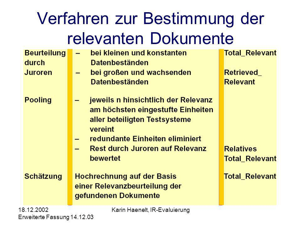 18.12.2002 Erweiterte Fassung 14.12.03 Karin Haenelt, IR-Evaluierung Verfahren zur Bestimmung der relevanten Dokumente