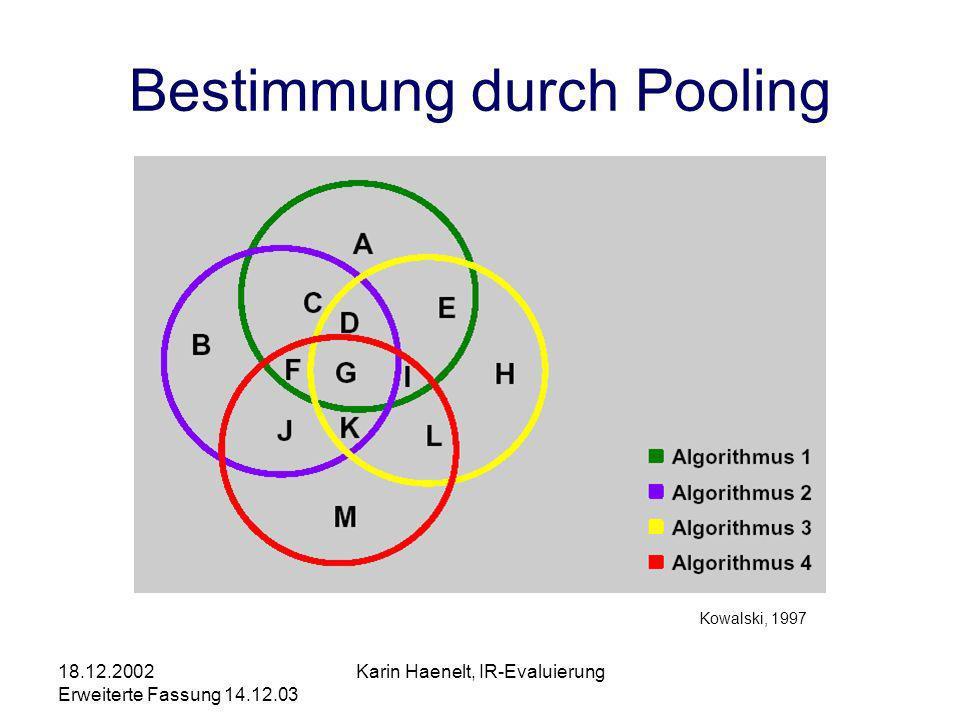 18.12.2002 Erweiterte Fassung 14.12.03 Karin Haenelt, IR-Evaluierung Bestimmung durch Pooling Kowalski, 1997