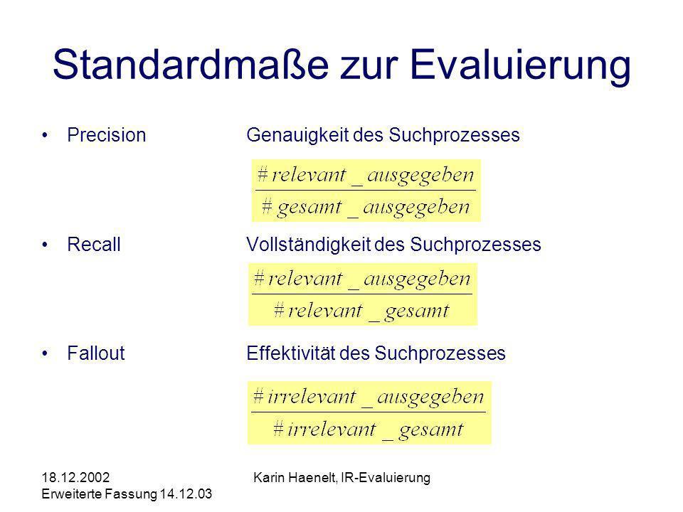 18.12.2002 Erweiterte Fassung 14.12.03 Karin Haenelt, IR-Evaluierung Standardmaße zur Evaluierung PrecisionGenauigkeit des Suchprozesses RecallVollständigkeit des Suchprozesses FalloutEffektivität des Suchprozesses